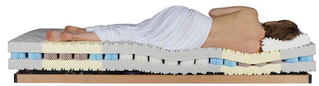 Grosana Schlafsystem Airflex